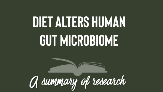 Diet Alters Human Gut Microbiome